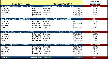 bp-excise2007-08-1.jpg