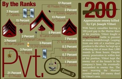 marine-corps-infographic