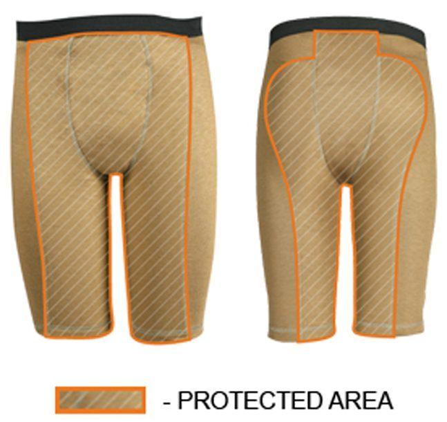 Armor Works PUGZ Protective Undergarments