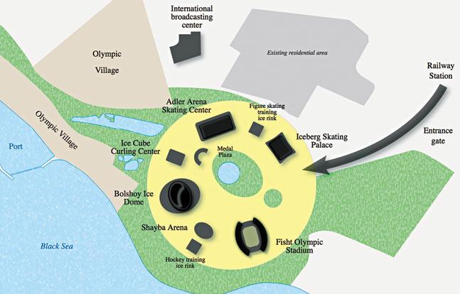 Sochi Olympic Complex