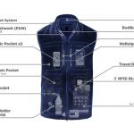 ScottEVest RFID Travel Vest info