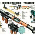 RPG-7 SWMP Jan 2015 list