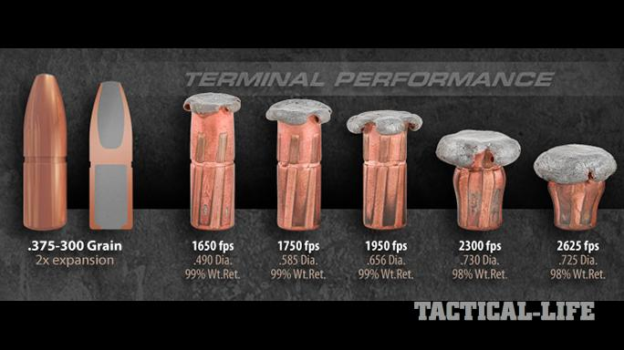 New Ammo 2015 Swift Bullets