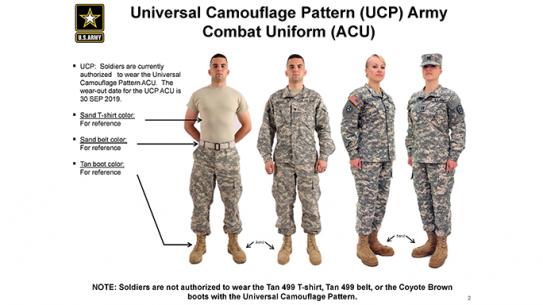 U.S. Army Combat Uniforms Operational Camouflage Pattern
