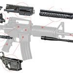 Build Your Own AR Rifle lead SWSO