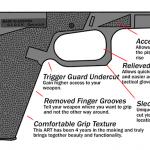 Agency Arms Glock 34 build frame