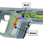 KRISS Vector Gen II SBR bolt and slider