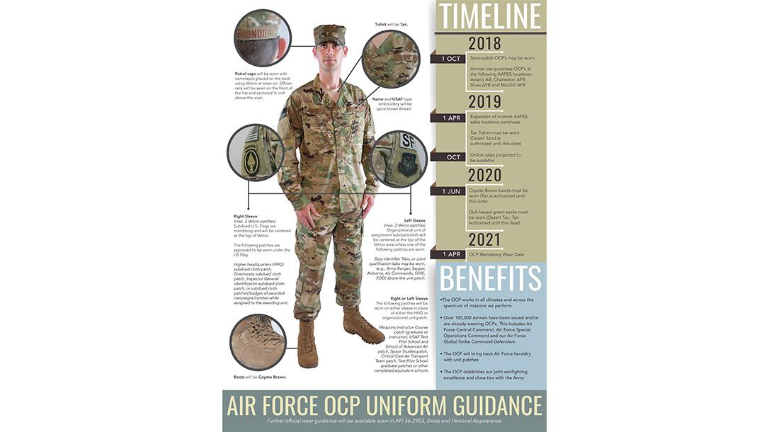 new air force uniform full photo