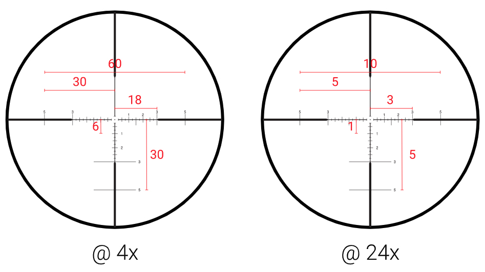 Etched reticles provide a solid system in the Maven SFP setup.